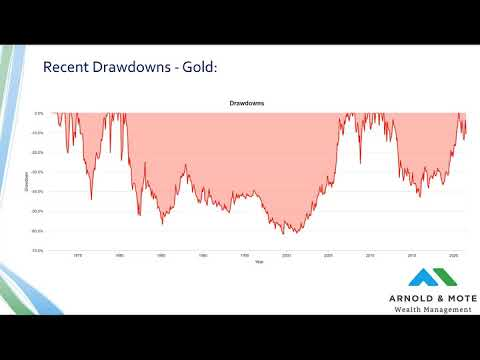 Investing in Gold and Silver - Should you buy gold for retirement? - Here's what we buy instead