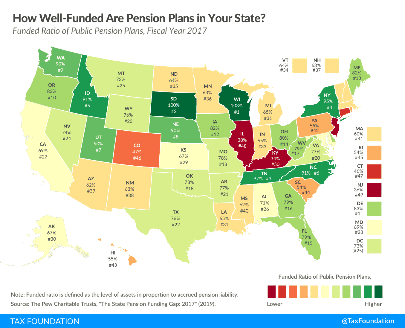 Iowa IPERS pension system is well funded