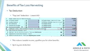 Tax deduction from tax loss harvesting