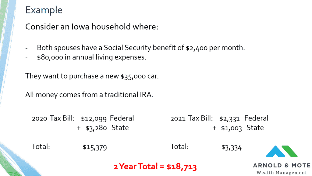 example of taxes from retirement account withdrawal