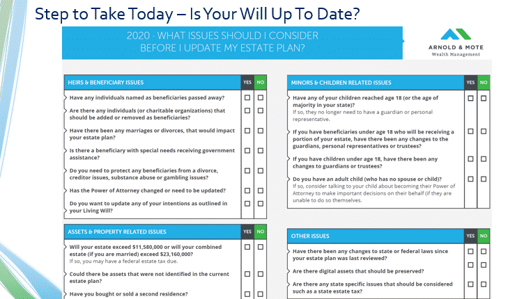 checklist for creating or updating a will or trust