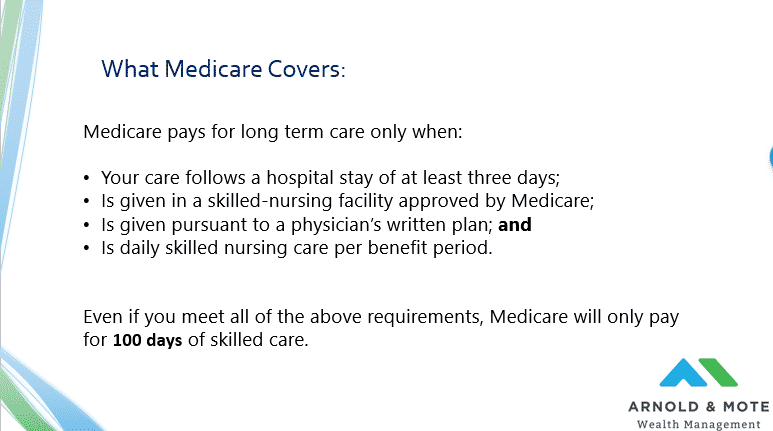 when medicare pays for long term care