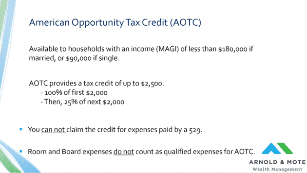 AOTC -American Opportunity tax credit